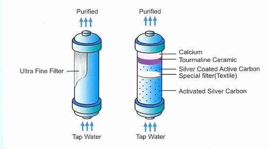 JP107 Bio-stone Filter